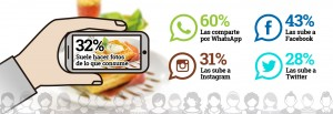 social media claves para un bar